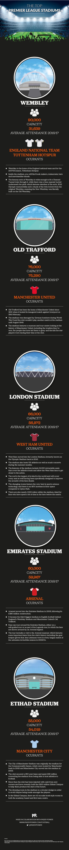 Top Stadiums